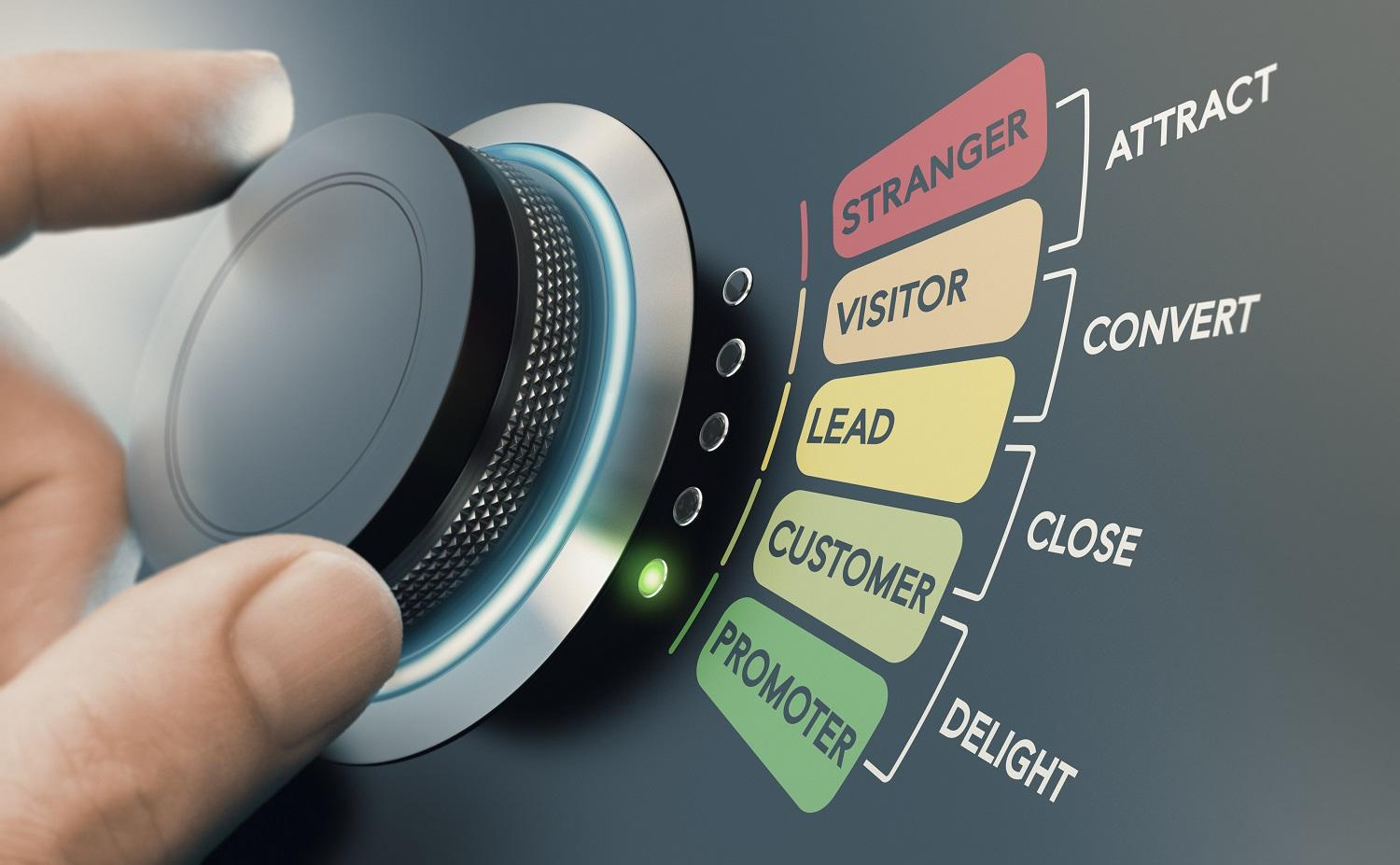 Fingers turn a knob to take strangers through the four stages of inbound marketing to make them into promoters.