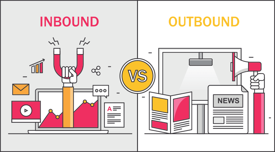 A graphic illustrates the differences between inbound and outbound marketing with a hand holding a magnet and symbols of tech media on the inbound side and a megaphone and more traditional media on the outbound side.